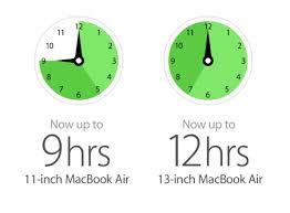 lease a macbook air 2013