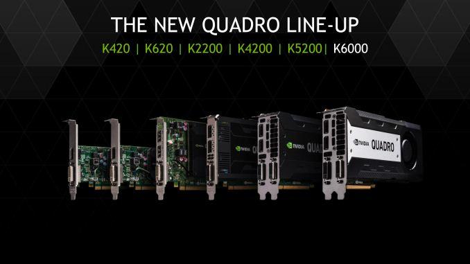 NVIDIA Quadro lineup