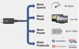 USB-C configurations