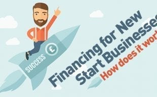 """Animated man on a success rocket with the caption """"Financing for New Start Businesses, How does it work?"""""""