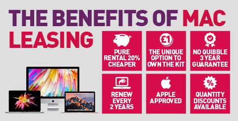 Benefits of leasing a laptop