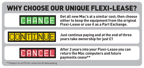 Flexi-lease HardSoft Difference