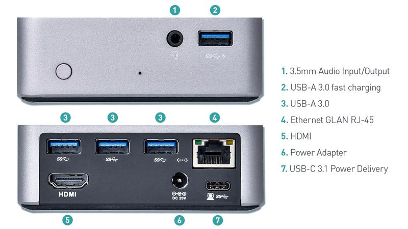 The i-Tec USB-C 4K Docking station with labelled ports & key