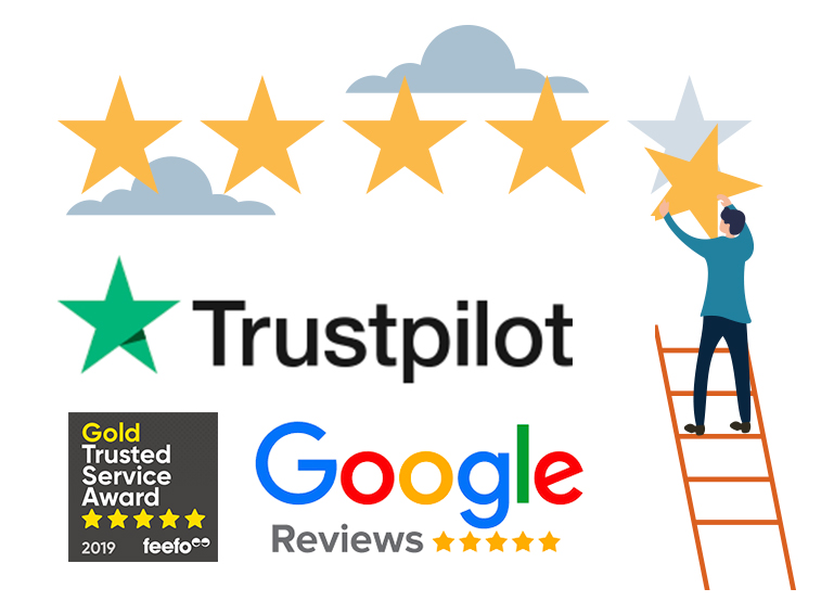 Reviews from different websites