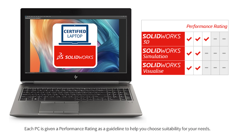 HP ZBook 15 Mobile Workstation SOLIDWORKS Certified Laptop with performance rating