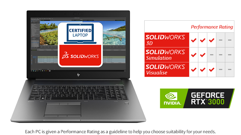 HP ZBook G6 17 Mobile Workstation for SOLIDWORKS with RTX 3000 front open view with performance rating table