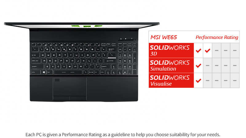 MSI WE65 Mobile Workstation front birds eye view with performance rating table