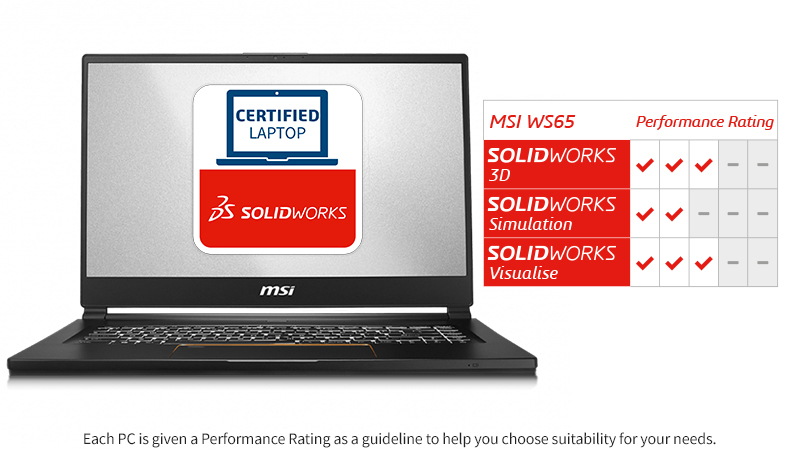 MSI WS65 Mobile Workstation for SOLIDWORKS front open view with performance rating table