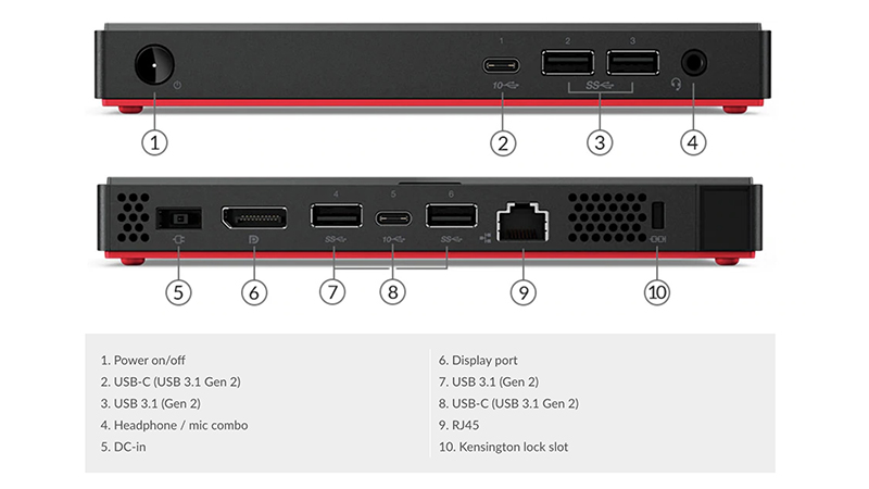 Lenovo M90N - Gallery image - Ports & Accessbility Map