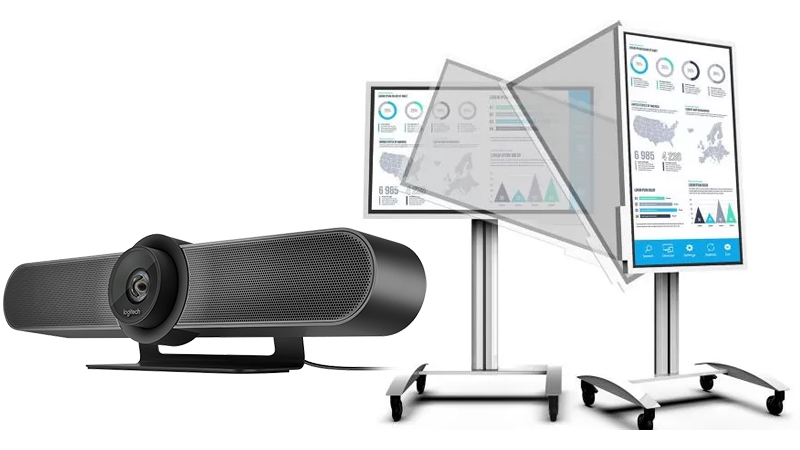 Samsung Flip 2 with stand showing it pivoting and tilting along with the Logitech Meetup Conference Camera