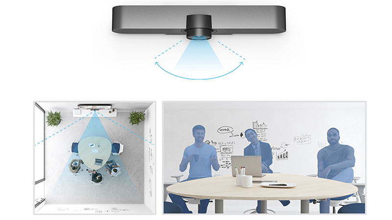 Logitech Meetup Conference Camera showing where the lens reaches around the room and how it picks up everyone in the room