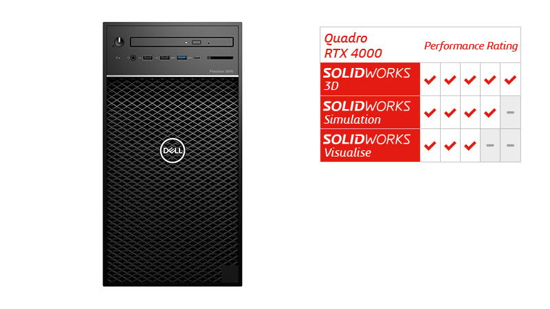 Dell Tower with Quadro RTX 4000