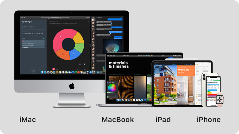 Collection of Apple devices to illustrate devices for teams offering from HardSoft