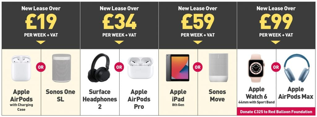 Get a free gift from Hardsoft, airpods pro , surface heafphones 2, apple watch 6 , ipad 8th generation
