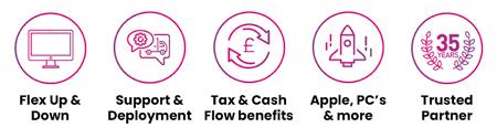 D4T Benefits