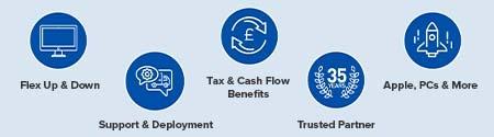 Samsung Leasing benefits